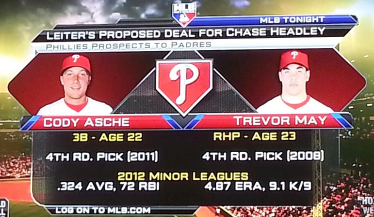 Asche.may